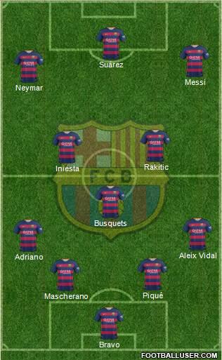 1417900_FC_Barcelona Posible alineación del Barcelona - Jornada 27 (Intersemanal) - Comunio-Biwenger