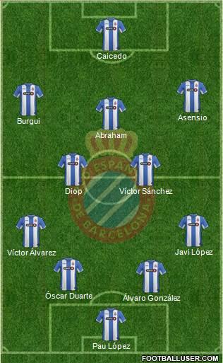 1417909_RCD_Espanyol_de_Barcelona_SAD Posible alineación del Espanyol - Jornada 27 (Intersemanal) - Comunio-Biwenger
