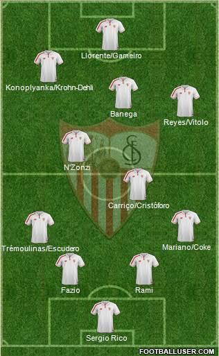 1418395_Sevilla_FC_SAD Posible alineación del Sevilla - Jornada 27 (Intersemanal) - Comunio-Biwenger