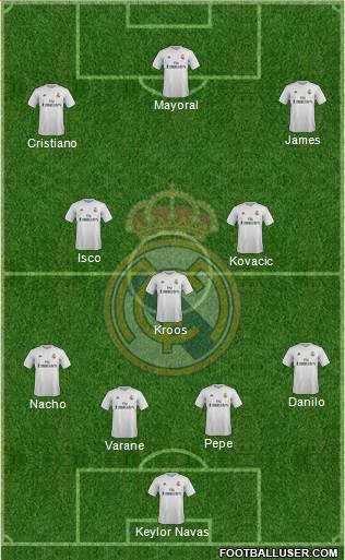 1418467_Real_Madrid_CF Posible alineación del Real Madrid - Jornada 27 (Intersemanal) - Comunio-Biwenger
