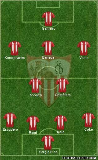 1419650_Sevilla_FC_SAD Posible alineación del Sevilla - Jornada 28 - Comunio-Biwenger