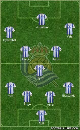 1419671_Real_Sociedad_SAD Posible alineación de la Real Sociedad - Jornada 28 - Comunio-Biwenger