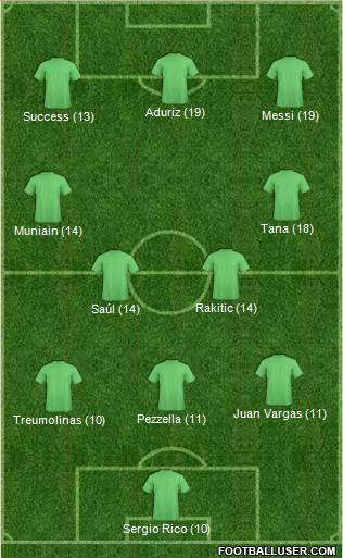 1419706_Dream_Team Once Ideal - Jornada 27 - Comunio-Biwenger