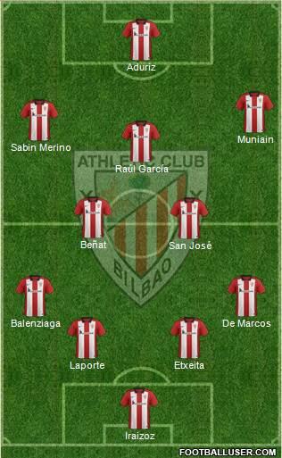 1419808_Athletic_Club Posible alineación del Athletic Club - Jornada 28 - Comunio-Biwenger