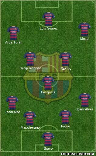 1419812_FC_Barcelona Posible alineación del Barcelona - Jornada 28 - Comunio-Biwenger