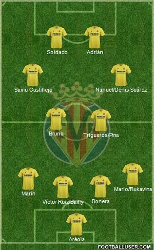 1420129_Villarreal_CF_SAD Posible alineación del Villarreal - Jornada 28 - Comunio-Biwenger