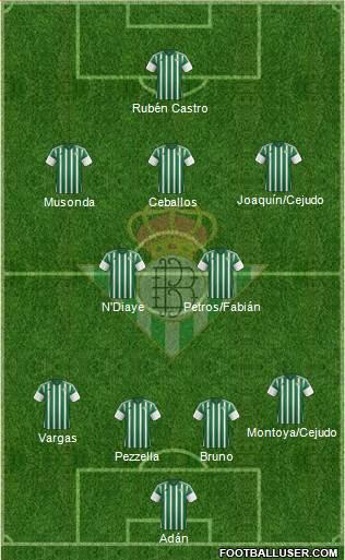 1420178_Real_Betis_B_SAD Posible alineación del Betis - Jornada 28 - Comunio-Biwenger