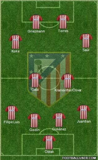 1420426_C_Atletico_Madrid_SAD Posible alineación del Atlético de Madrid - Jornada 28 - Comunio-Biwenger