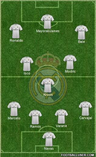 1421832_Real_Madrid_CF Posible alineación del Real Madrid - Jornada 29 - Comunio-Biwenger