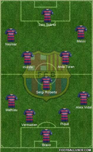 1421974_FC_Barcelona Posible alineación del Barcelona - Jornada 29 - Comunio-Biwenger