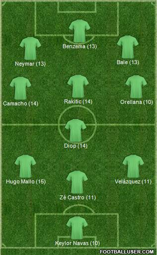 1424393_Dream_Team Once ideal - Jornada 30 - Comunio-Biwenger