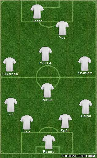 1424505_Dream_Team Once Ideal - Jornada 29 - Comunio-Biwenger