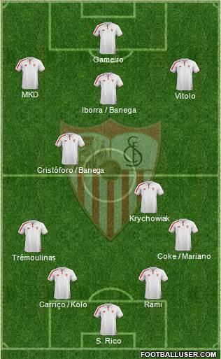 1427120_Sevilla_FC_SAD Posible alineación del Sevilla - Jornada 31 - Comunio-Biwenger