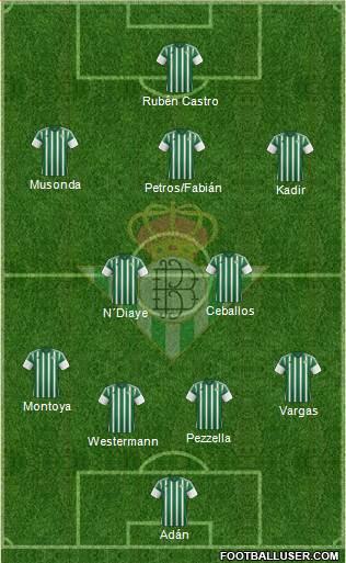 1427607_Real_Betis_B_SAD Posible alineación del Betis - Jornada 31 - Comunio-Biwenger