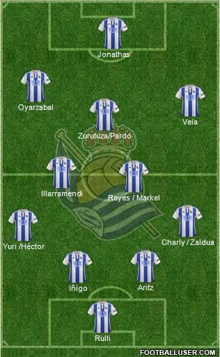 1427863_Real_Sociedad_SAD Posible alineación de la Real Sociedad - Jornada 31 - Comunio-Biwenger