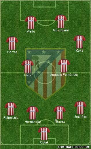 1428388_C_Atletico_Madrid_SAD Posible alineación del Atlético de Madrid - Jornada 31 - Comunio-Biwenger