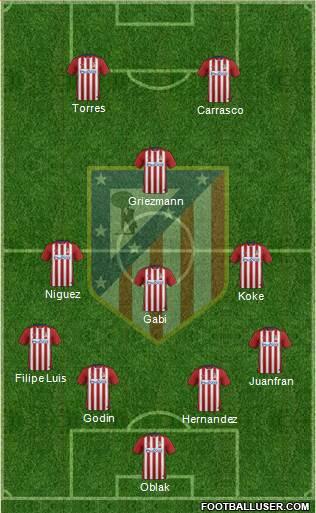 1430074_C_Atletico_Madrid_SAD Posible alineación del Atlético de Madrid - Jornada 32 - Comunio-Biwenger
