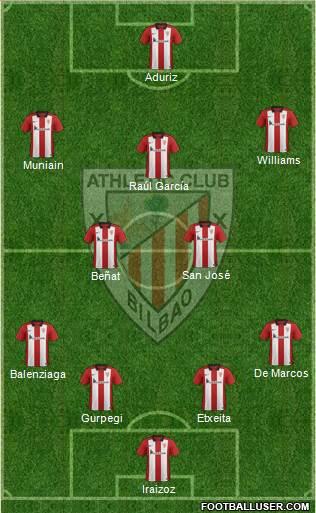 1430889_Athletic_Club Posible alineación del Athletic Club - Jornada 32 - Comunio-Biwenger