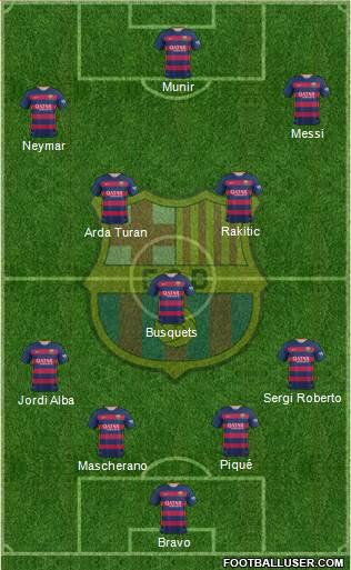 1430891_FC_Barcelona Posible alineación del Barcelona - Jornada 32 - Comunio-Biwenger