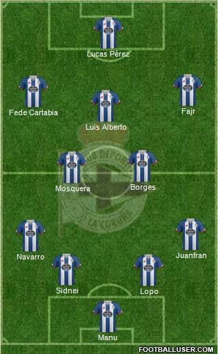 1430898_RC_Deportivo_de_La_Coruna_SAD Posible alineación del Deportivo - Jornada 32 - Comunio-Biwenger