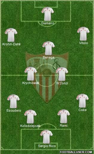 1430910_Sevilla_FC_SAD Posible alineación del Sevilla - Jornada 32 - Comunio-Biwenger
