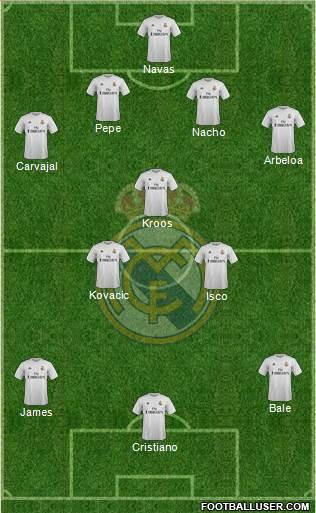 1431667_Real_Madrid_CF Posible alineación del Real Madrid - Jornada 31 - Comunio-Biwenger