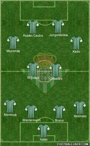 1431735_Real_Betis_B_SAD Posible alineación del Betis - Jornada 32 - Comunio-Biwenger