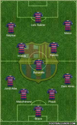 1433645_FC_Barcelona Posible alineación del Barcelona - Jornada 33 - Comunio-Biwenger