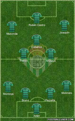 1433771_Real_Betis_B_SAD Posible alineación del Betis - Jornada 33 - Comunio-Biwenger