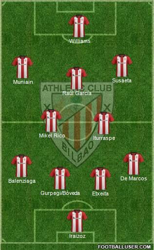 1434240_Athletic_Club Posible alineación del Athletic Club - Jornada 33 - Comunio-Biwenger