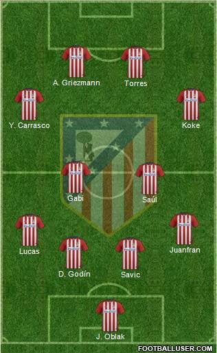 1434458_C_Atletico_Madrid_SAD Posible alineación del Atlético de Madrid - Jornada 33 - Comunio-Biwenger