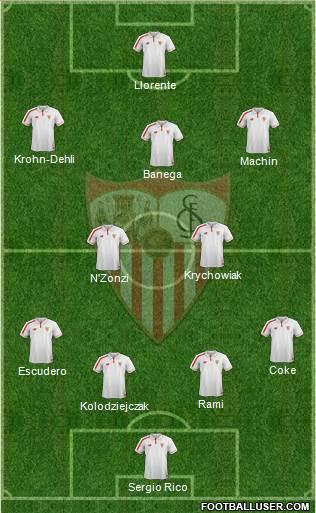 1434463_Sevilla_FC_SAD Posible alineación del Sevilla - Jornada 33 - Comunio-Biwenger