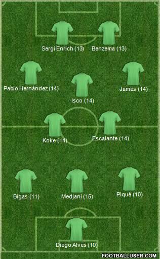 1435601_Dream_Team Once Ideal - Jornada 33 - Comunio-Biwenger