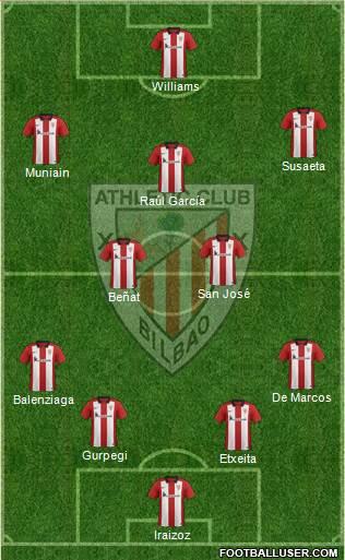 1435717_Athletic_Club Posible alineación del Athletic Club - Jornada 34 (Intersemanal) - Comunio-Biwenger