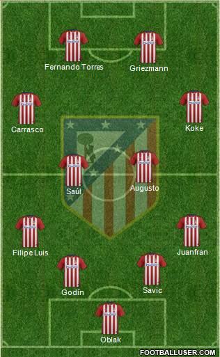 1435718_C_Atletico_Madrid_SAD Posible alineación del Atlético de Madrid - Jornada 34 (Intersemanal) - Comunio-Biwenger