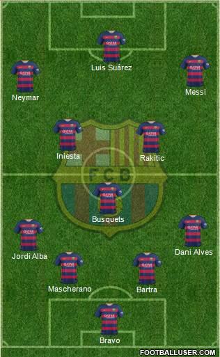 1435720_FC_Barcelona Posible alineación del Barcelona - Jornada 34 (Intersemanal) - Comunio-Biwenger
