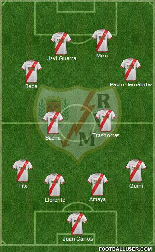 1435963_Rayo_Vallecano_de_Madrid_SAD Posible alineación del Rayo Vallecano - Jornada 34 (Intersemanal) - Comunio-Biwenger