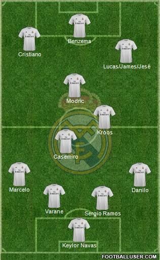 1436154_Real_Madrid_CF Posible alineación del Real Madrid - Jornada 34 (Intersemanal) - Comunio-Biwenger