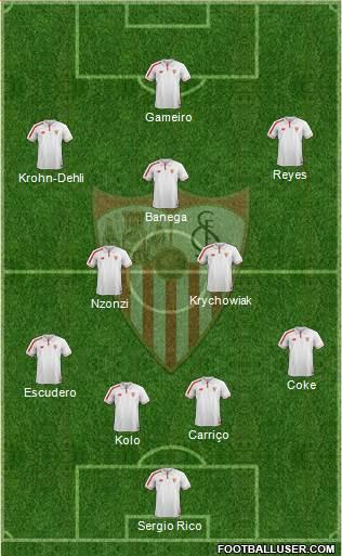 1437106_Sevilla_FC_SAD Posible alineación del Sevilla - Jornada 35 - Comunio-Biwenger