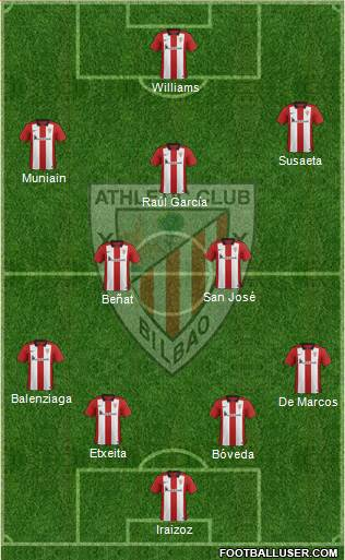 1437194_Athletic_Club Posible alineación del Athletic Club - Jornada 35 - Comunio-Biwenger