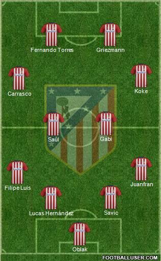 1437196_C_Atletico_Madrid_SAD Posible alineación del Atlético de Madrid - Jornada 35 - Comunio-Biwenger