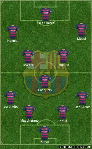 1437197_FC_Barcelona Posible alineación del Barcelona - Jornada 35 - Comunio-Biwenger