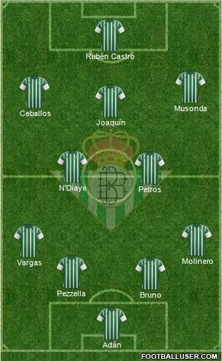 1437199_Real_Betis_B_SAD Posible alineación del Betis - Jornada 35 - Comunio-Biwenger