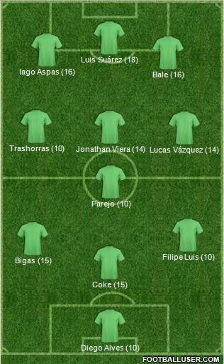 1438741_Dream_Team Once ideal - Jornada 35 - Comunio-Biwenger