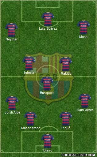1439093_FC_Barcelona Posible alineación del Barcelona - Jornada 36 - Comunio-Biwenger