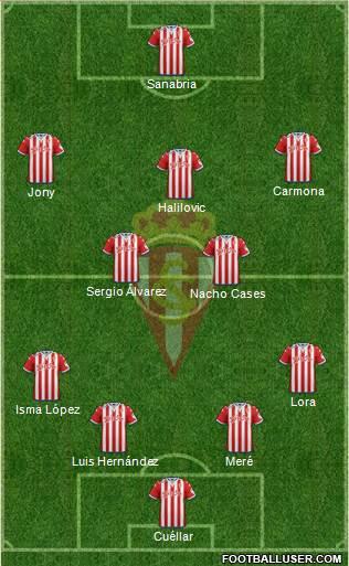 1439126_Real_Sporting_SAD Posible alineación del Sporting - Jornada 36 - Comunio-Biwenger