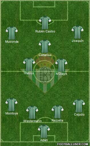 1439546_Real_Betis_B_SAD Posible alineación del Betis - Jornada 36 - Comunio-Biwenger