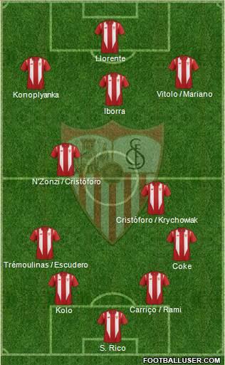 1439752_Sevilla_FC_SAD Posible alineación del Sevilla - Jornada 36 - Comunio-Biwenger