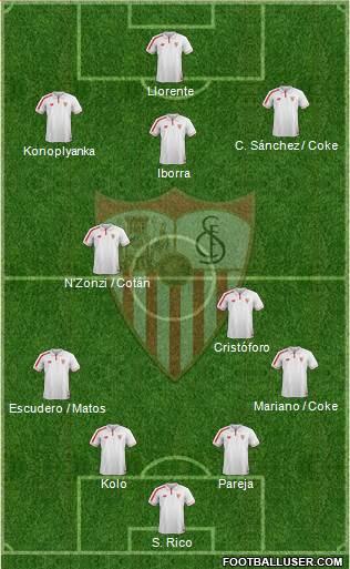 1442426_Sevilla_FC_SAD Posible alineación del Sevilla - Jornada 37 - Comunio-Biwenger