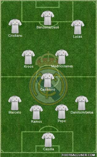 1442672_Real_Madrid_CF Posible alineación del Real Madrid - Jornada 37 - Comunio-Biwenger